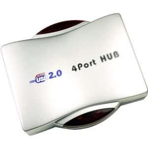 4 Port Mini USB 2.0 Bus Powered Hub