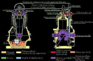 Tipo di motore Motore benzina a quattro tempi OHC raffreddato ad