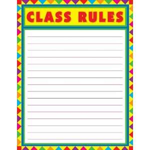 Rules, Blank Chart (9781936024346): Carson Dellosa Publishing: Books
