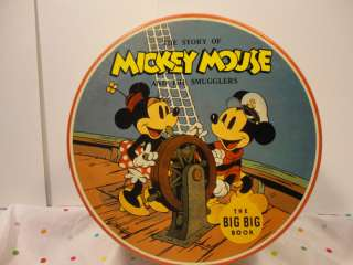 Containers, Mickey Mouse, Donald Duck, Theme Parks, Winnie The Pooh