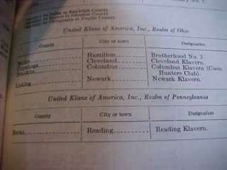 House of Representatives HUAC investigates KKK 1967