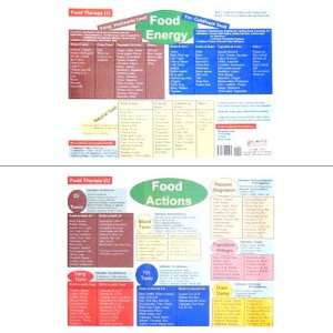 Xies Food Therapy Chart: Health & Personal Care